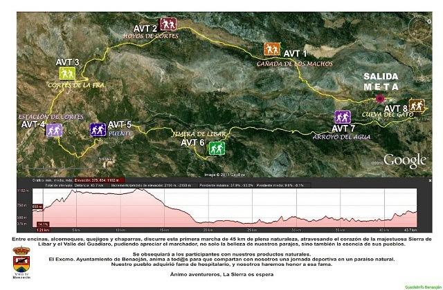 Sierra de Grazalema - Mapa Marcha Cueva Gato