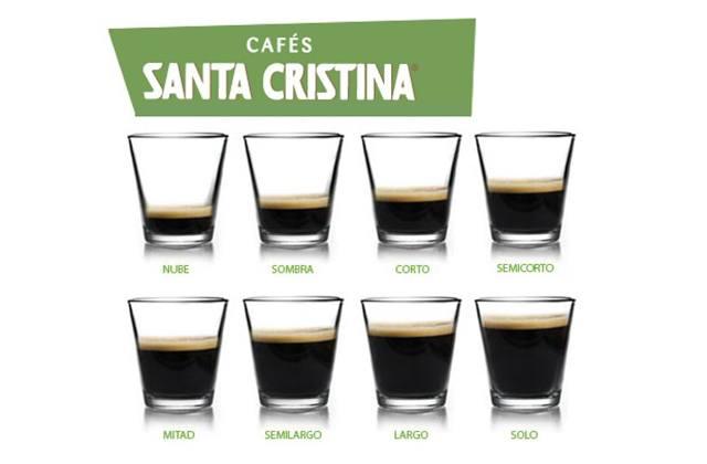 Le café Santa Cristina. Photographie: productosdelcafe.com/cafessantacristina
