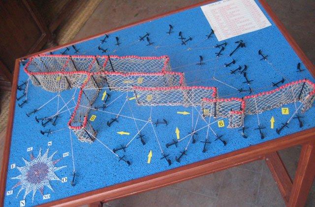 Thunfisch Route Conil - ALMADRABA Modell