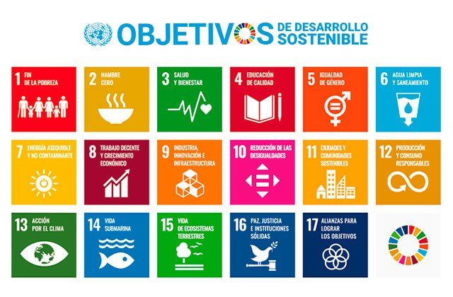 Objetivos de Desarrollo Sostenible (ODS) i